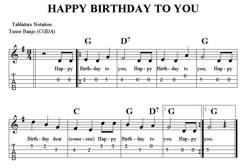 Banjo banjo tabs for beginners : hbday_t.jpg